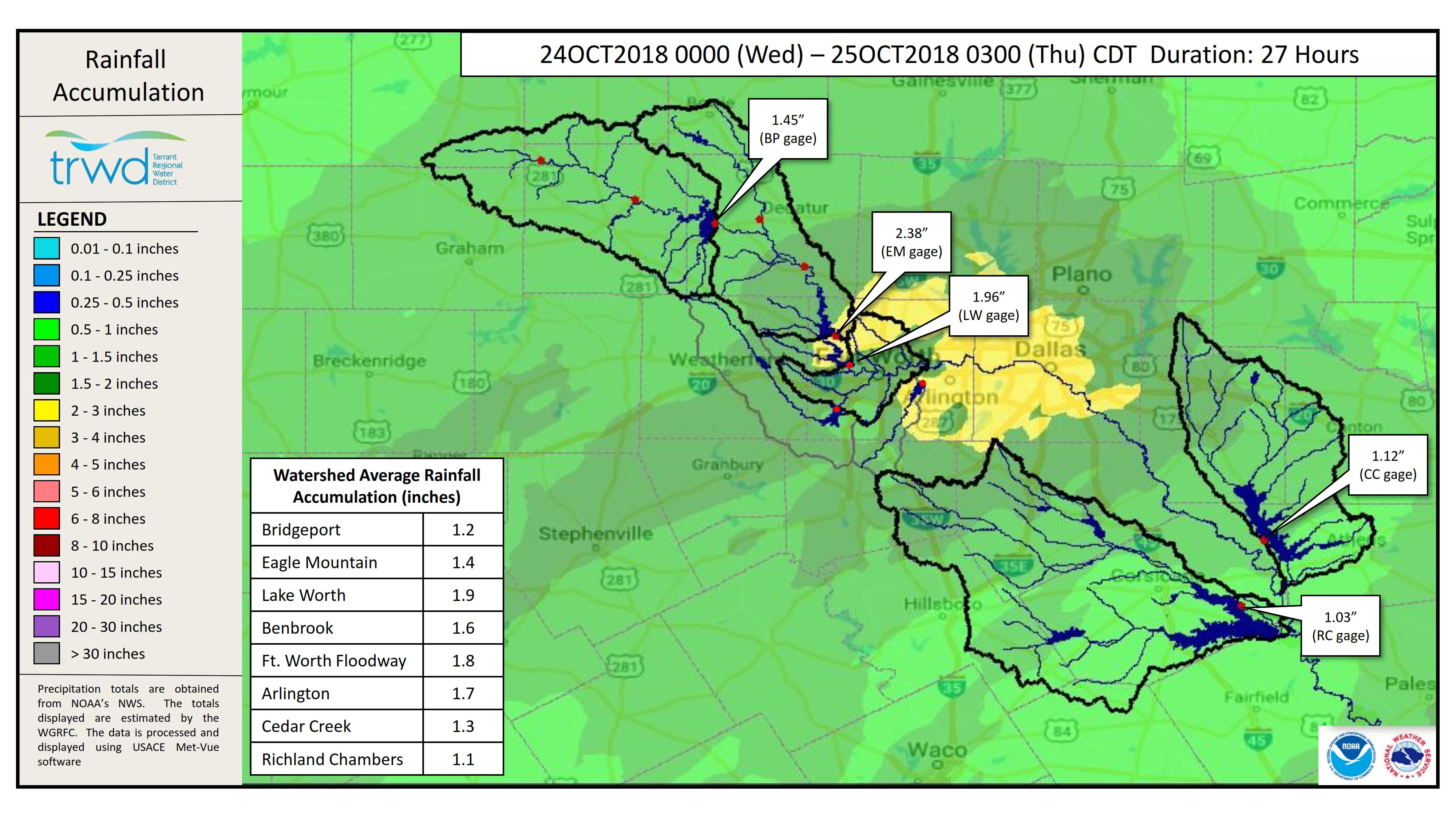 Rainfall Accumulation | TRWD