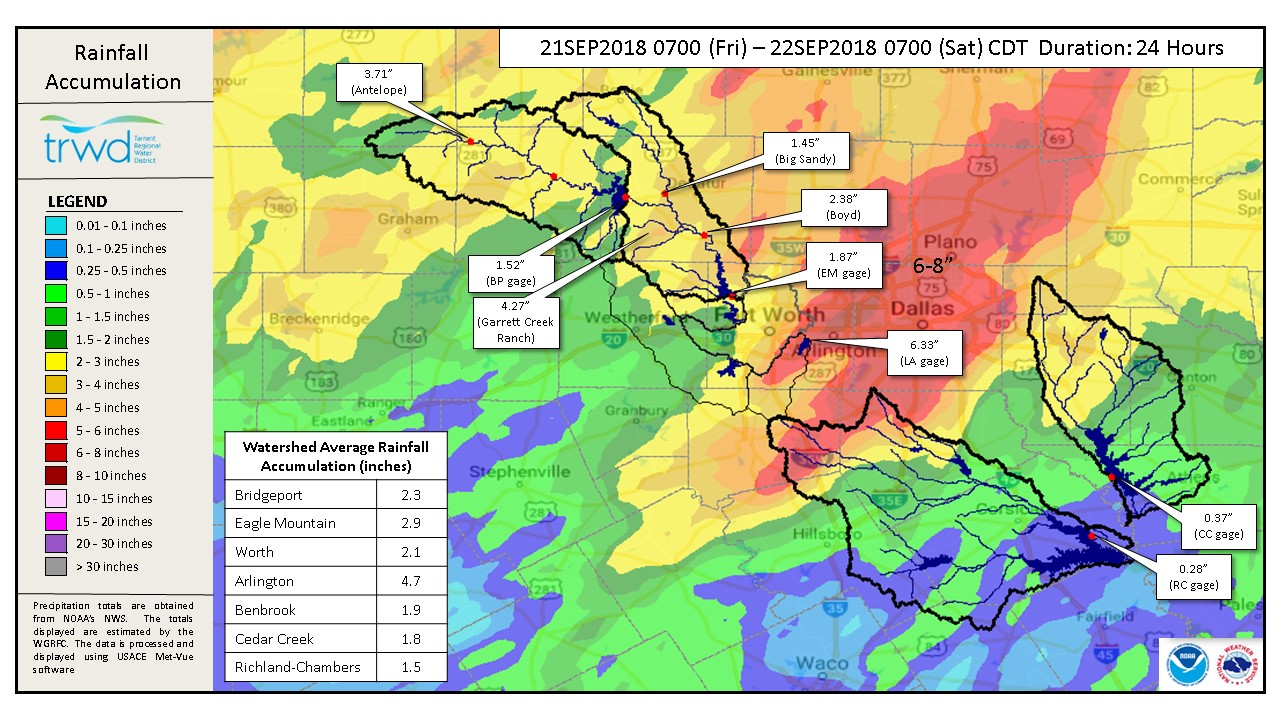 Rainfall Accumulation Report | TRWD