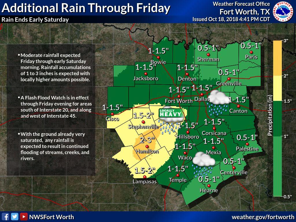 Rain Forecast | TRWD