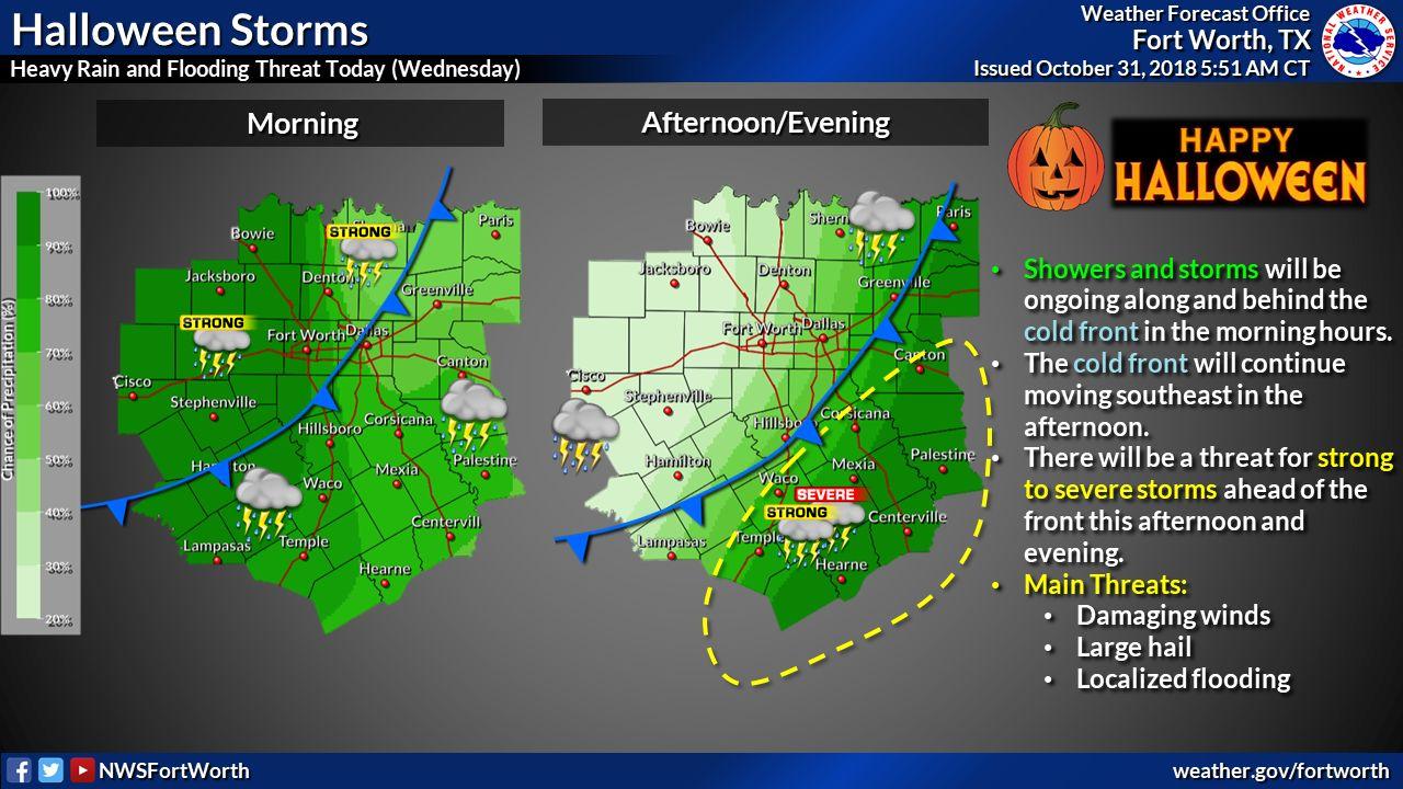 Weather Forecast | TRWD